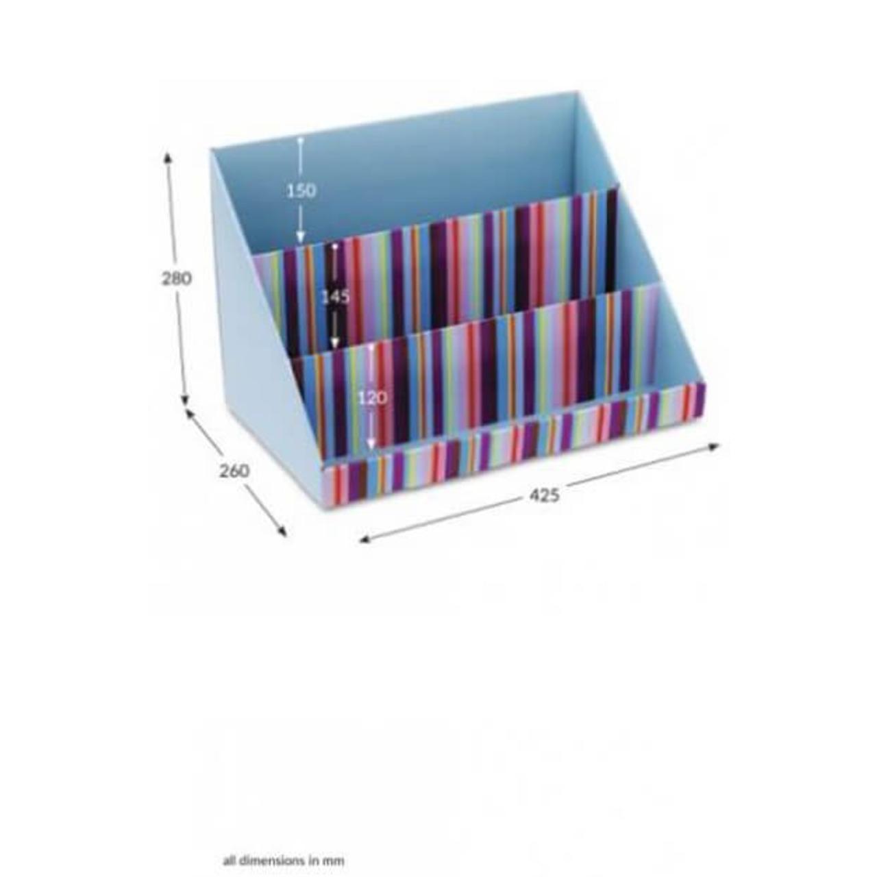 NFC Counter Display Units (CDU)